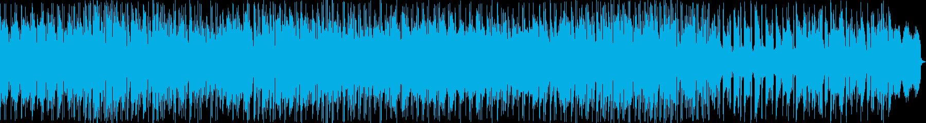 ナレーションの妨げにならないボサノバ曲の再生済みの波形