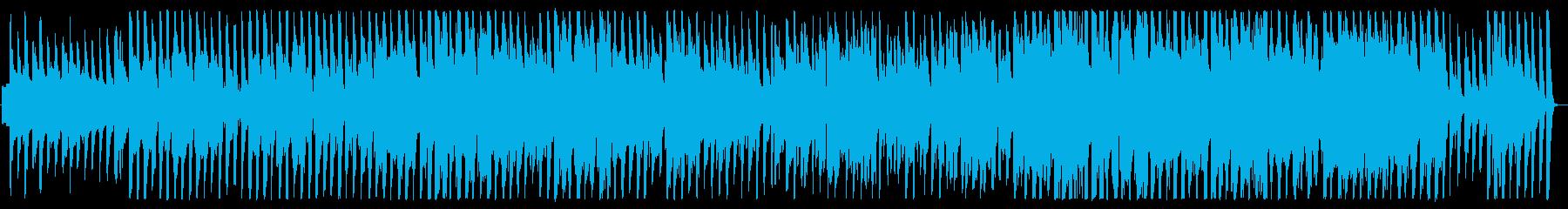 軽く跳ねるような、ほのぼの陽気なポップスの再生済みの波形