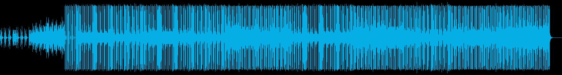 金属系音色・Hip-Hop Beatの再生済みの波形