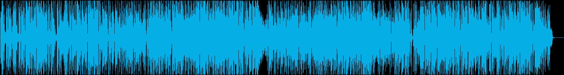 オープニングBGM印象大の爽やかファンクの再生済みの波形