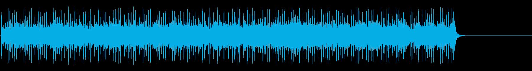 大らかな気分になるポップ(イントロ~…)の再生済みの波形