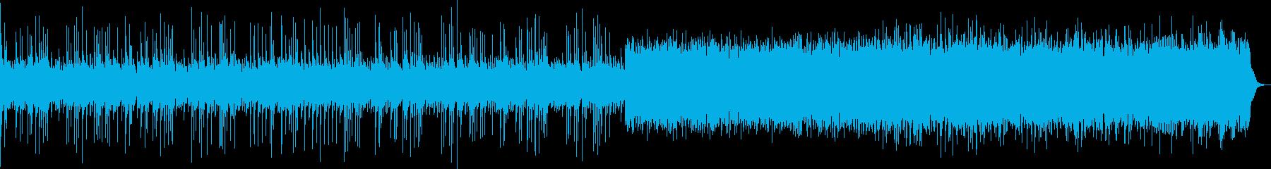 ゆったりしたギター・シンセサウンドの再生済みの波形