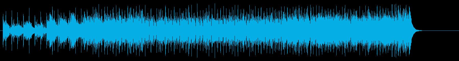 ワクワクしながら、その気になるBGMの再生済みの波形