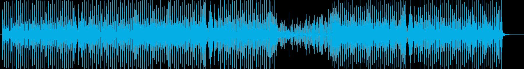 疾走感のあるギターなどのサウンドの再生済みの波形