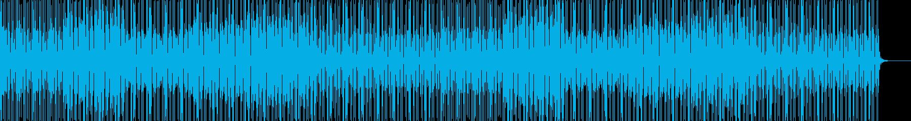 R&Bの再生済みの波形