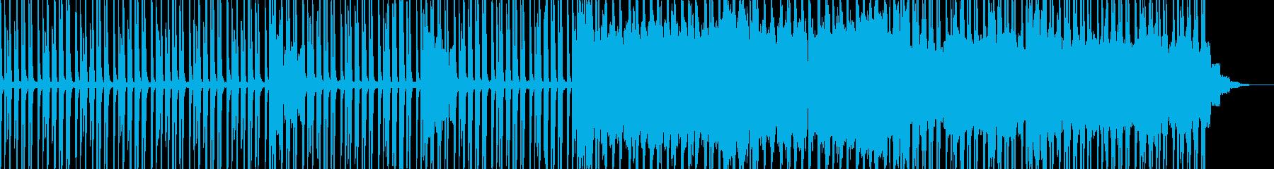 晴れの日にお散歩的なBGM_BGM006の再生済みの波形