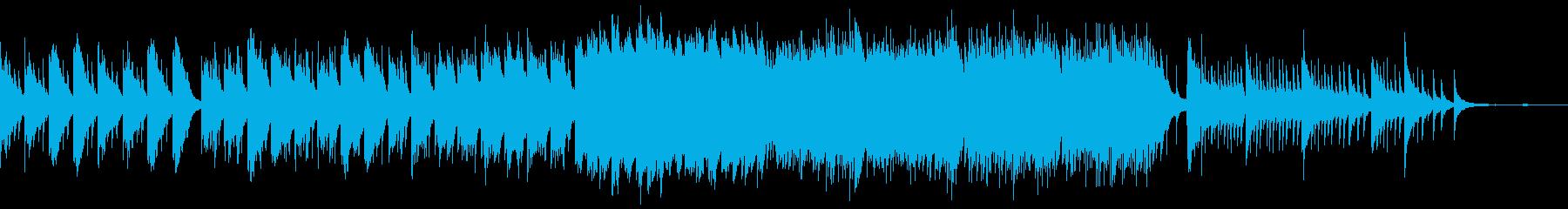 ワタのように柔らかなピアノ曲の再生済みの波形
