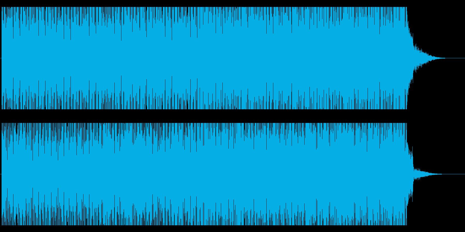 ヘッドライン ニュース のイメージ楽曲の再生済みの波形