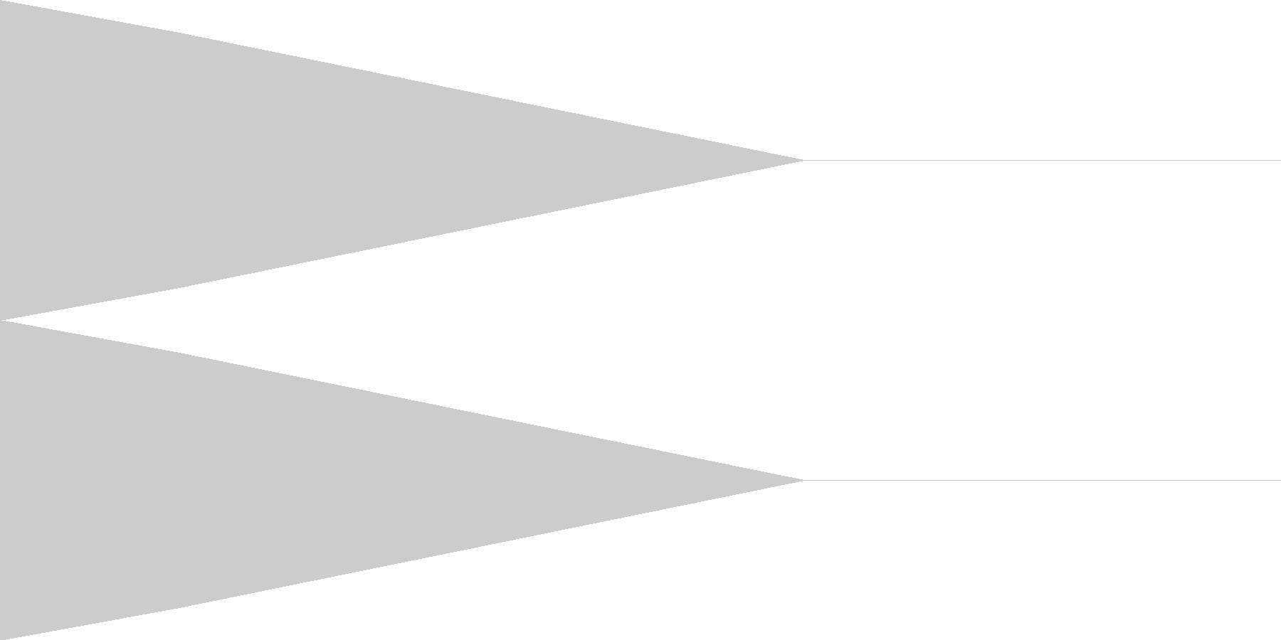 [ピューン]/レーザー/光線銃/銃/02の未再生の波形
