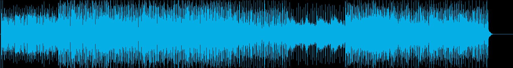機械 工業 企業 政治経済 情報 報道の再生済みの波形