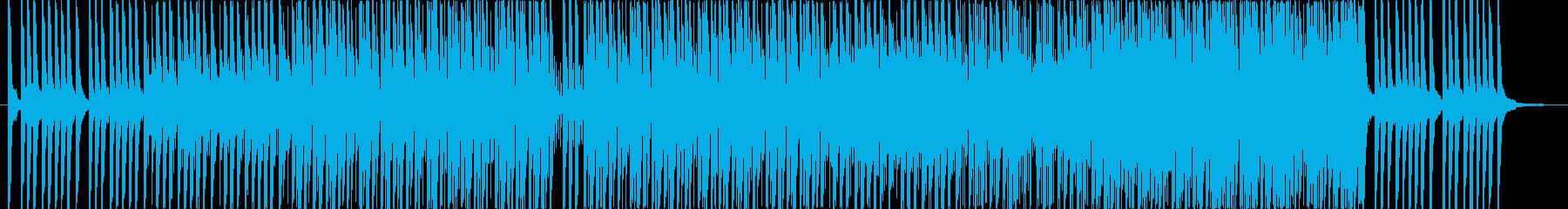 エレクトロ/クールの再生済みの波形