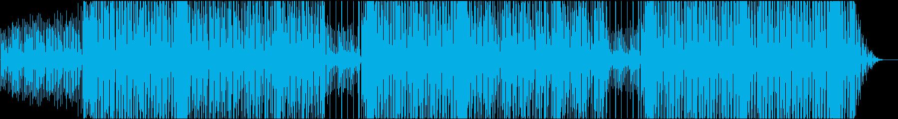 アゲアゲ Dirty South ビートの再生済みの波形