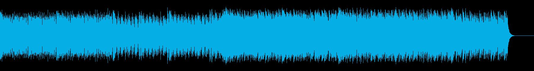 スピード感のある王道なドラムンベース。の再生済みの波形