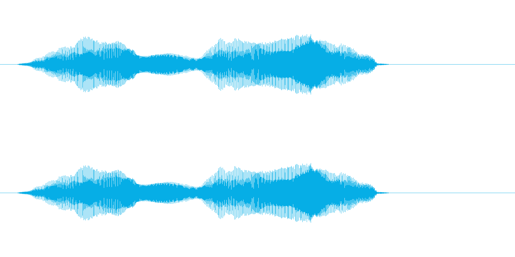 にゃんにゃん!の再生済みの波形
