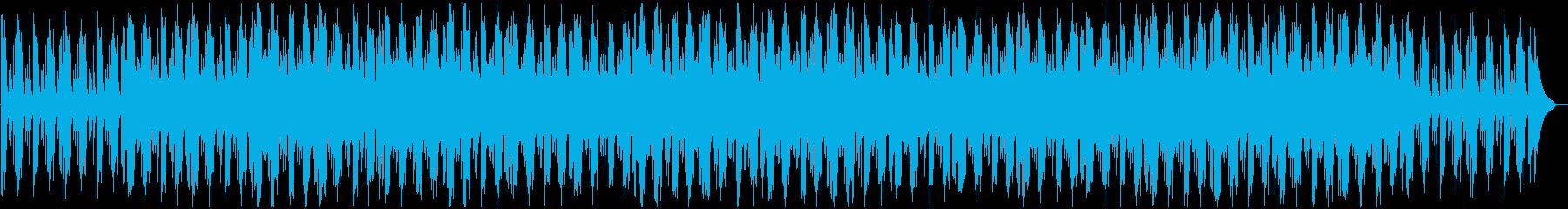 ダイナミックで少し怖い雰囲気のロックの再生済みの波形