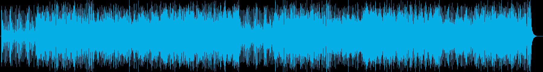 疾走感のあるシンセ・ドラム・ギターなどの再生済みの波形