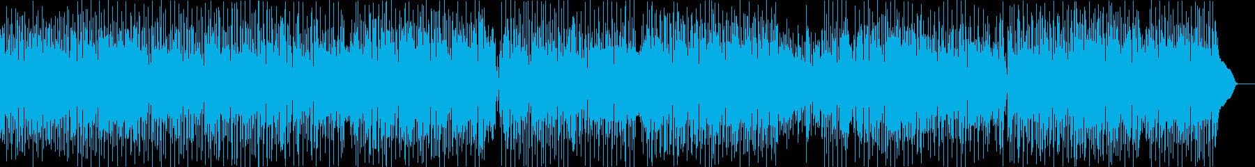シンセサウンドのポップな曲ですの再生済みの波形