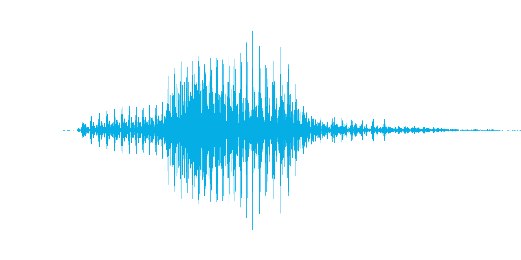 「May」英語発音の再生済みの波形