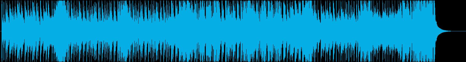 アップテンポなCM向けビッグバンドジャズの再生済みの波形
