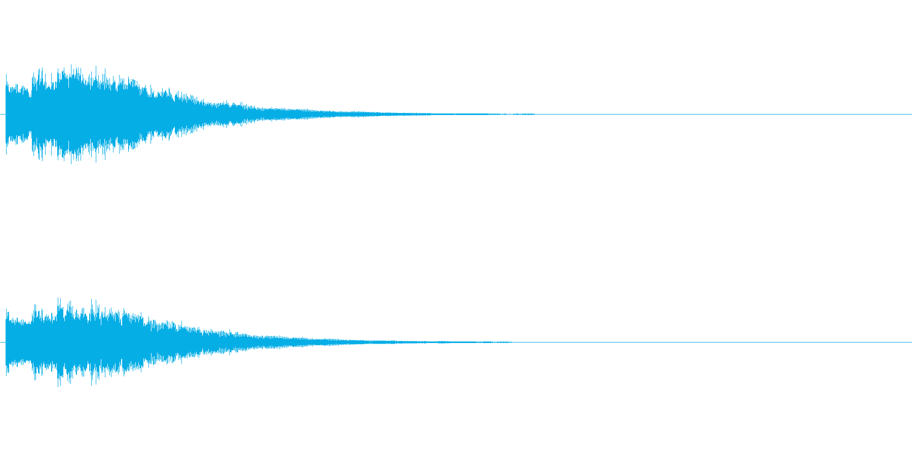 シンプルな起動音の再生済みの波形