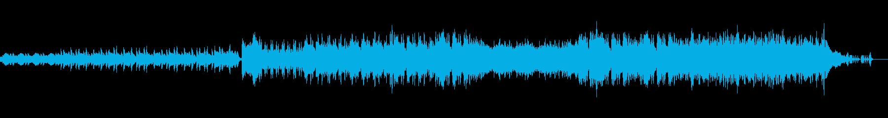 前にむかう力強いオケ風曲の再生済みの波形