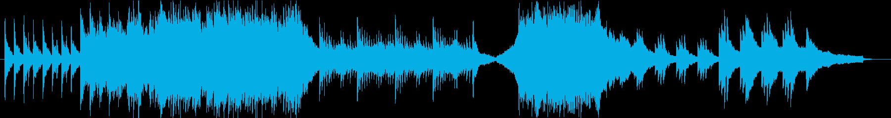 4種の展開のあるBGMの再生済みの波形