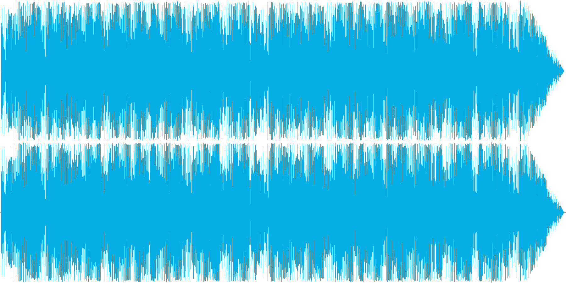 ペット動画に最適な幸せほのぼの日常BGMの再生済みの波形