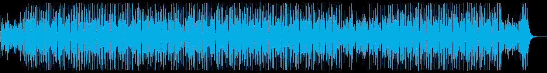 ペットや子供のための癒し系BGMの再生済みの波形