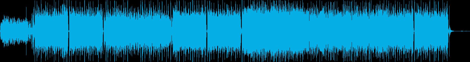 ノリのいいハードなギターサウンドの再生済みの波形