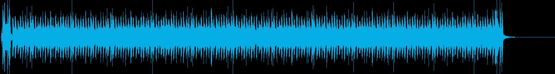 エレクトロ風JAZZの再生済みの波形