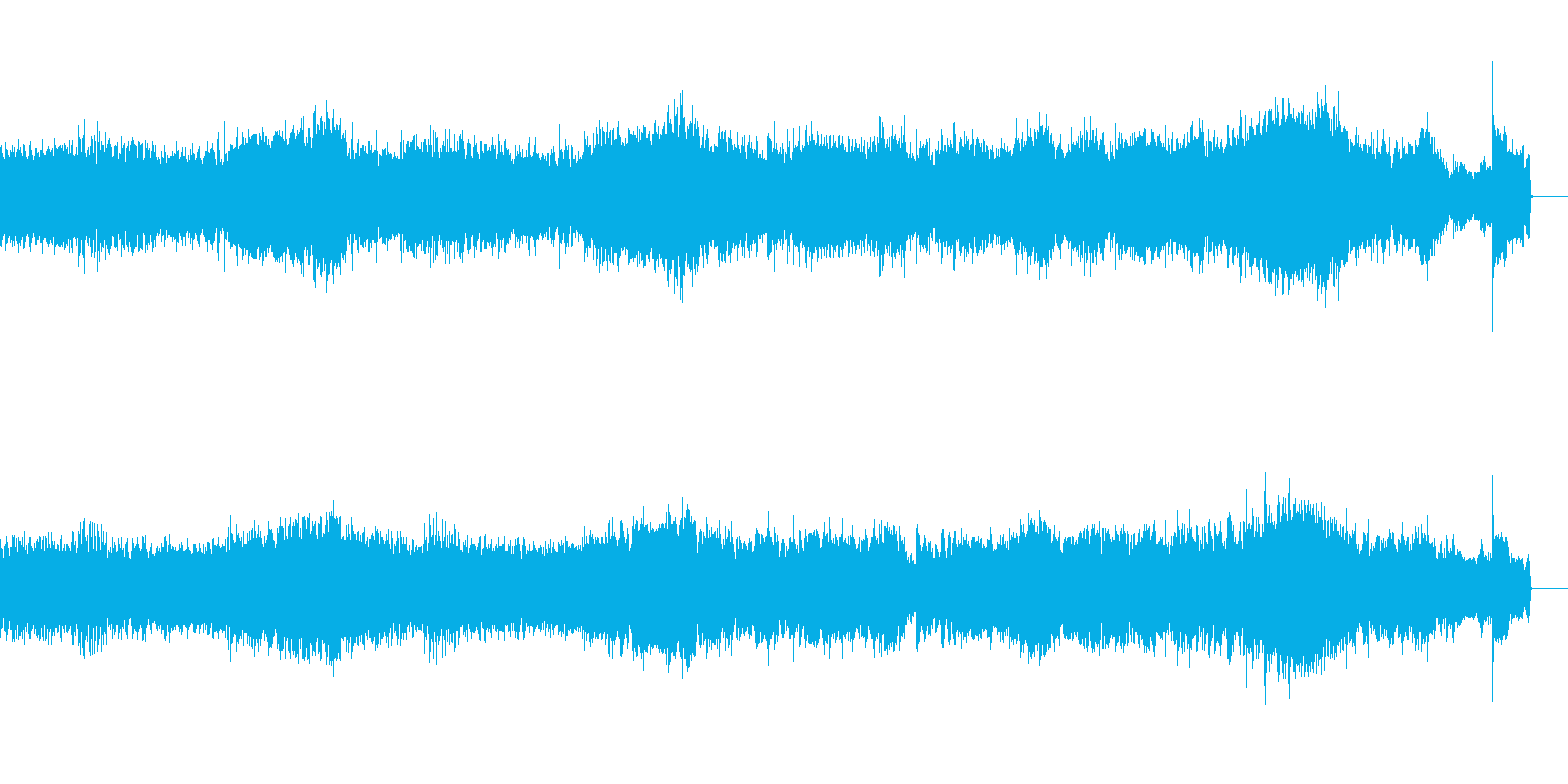 クープランの墓より第一楽章前奏曲の再生済みの波形