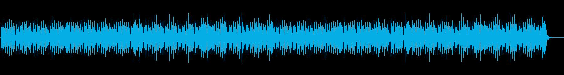 なにができるかな?手順説明のラグタイムの再生済みの波形