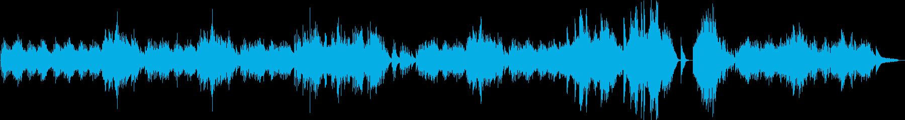 エリーゼのために/ベートーヴェンの再生済みの波形