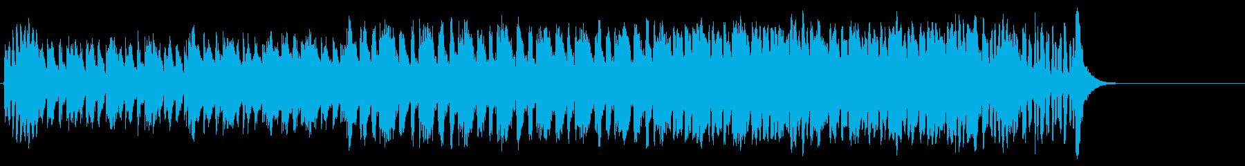 パニック映画風マイナードキュメントの再生済みの波形