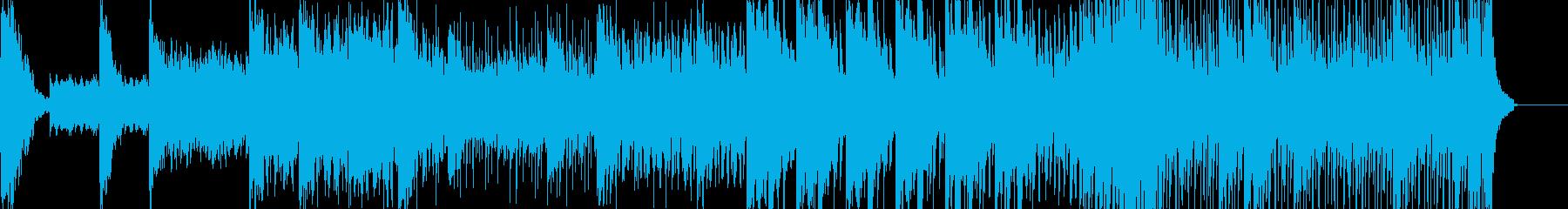 科学実験や近未来をイメージしたサウンドの再生済みの波形
