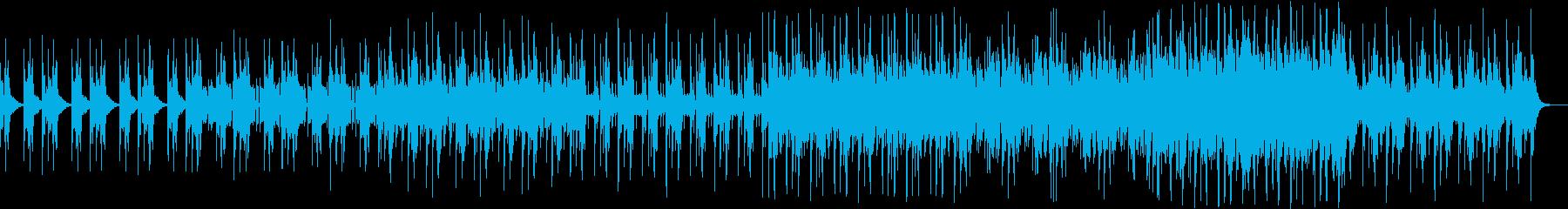 フューチャーリスティック・エレクトロの再生済みの波形