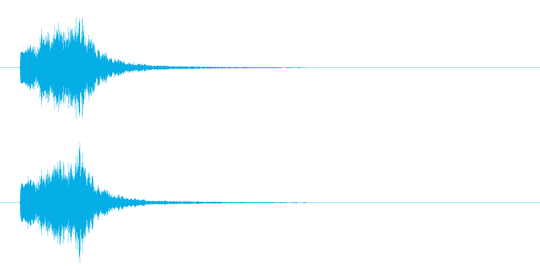 シンセBELLのグリスの再生済みの波形