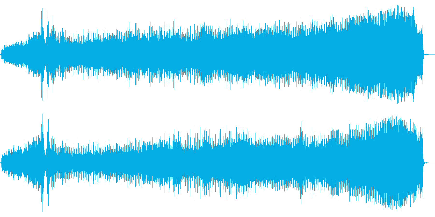 軽快なリズムのオーケストラ風の曲です。の再生済みの波形