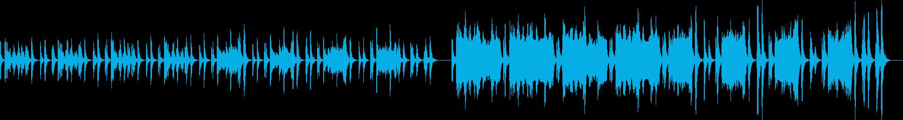 ほのぼの優雅なワルツ風ループBGM2の再生済みの波形