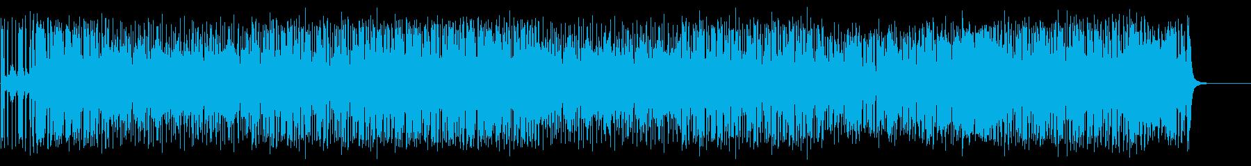 ショートBGM:ファンク(フル版)の再生済みの波形