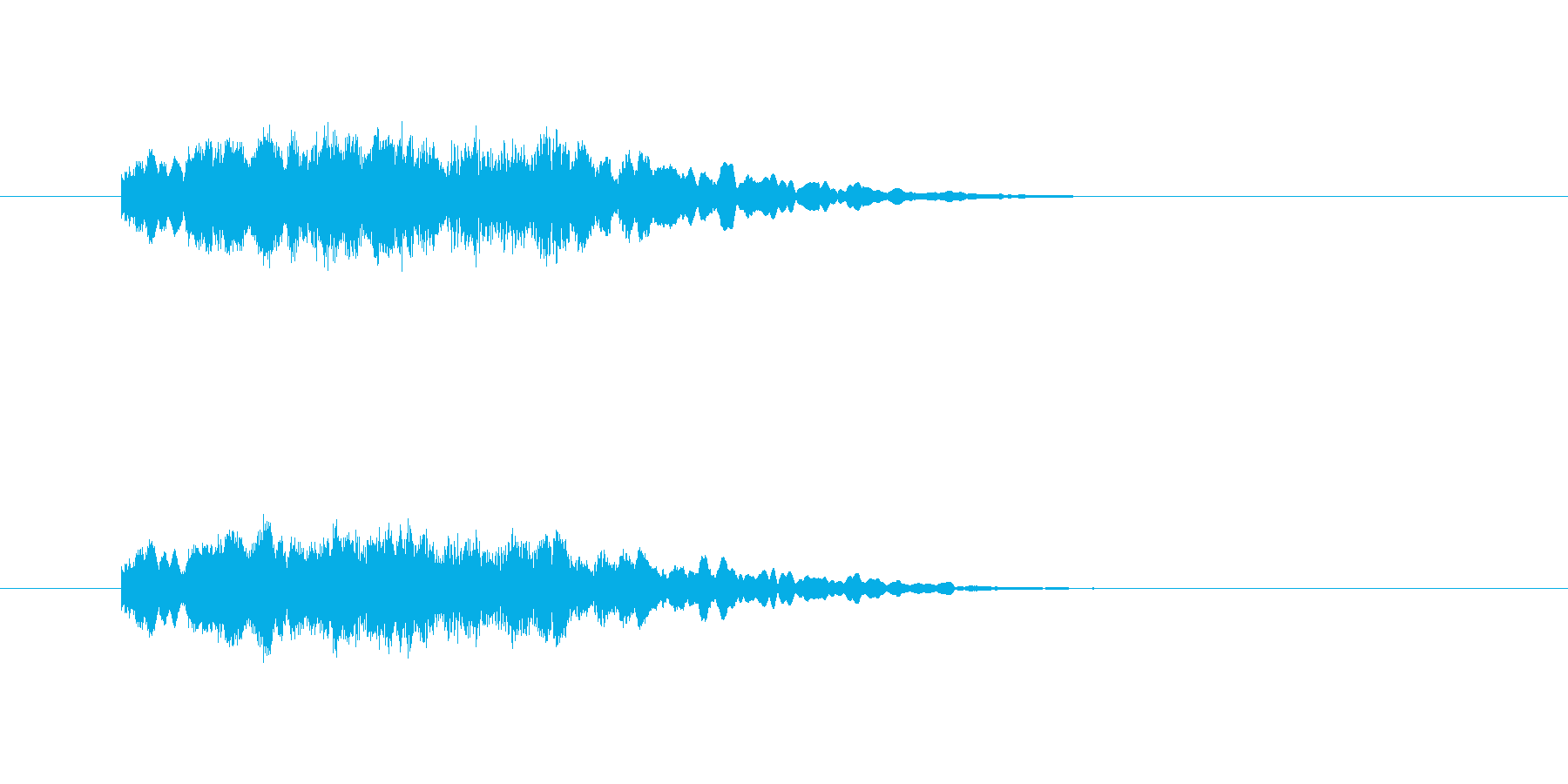 ニュース速報の再生済みの波形