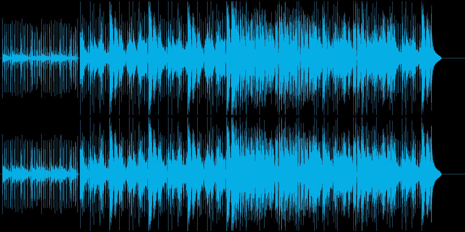 不思議な雰囲気のJazz,Funkの再生済みの波形