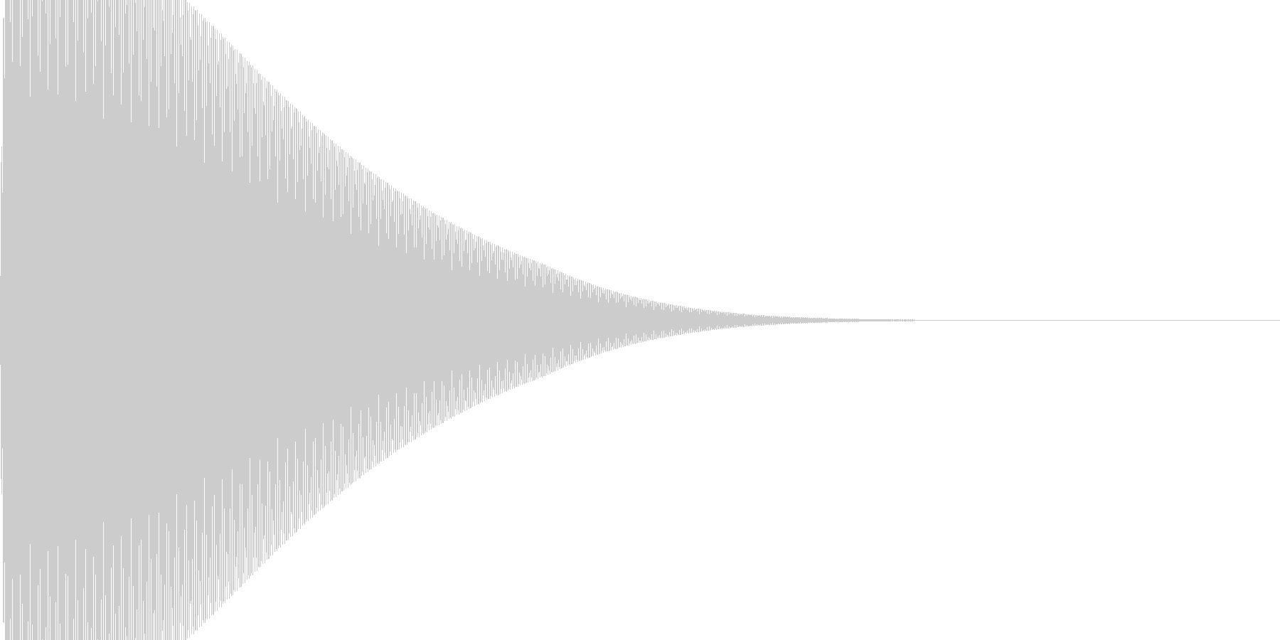 ボタン・カーソル・操作音 「ピーン」の未再生の波形