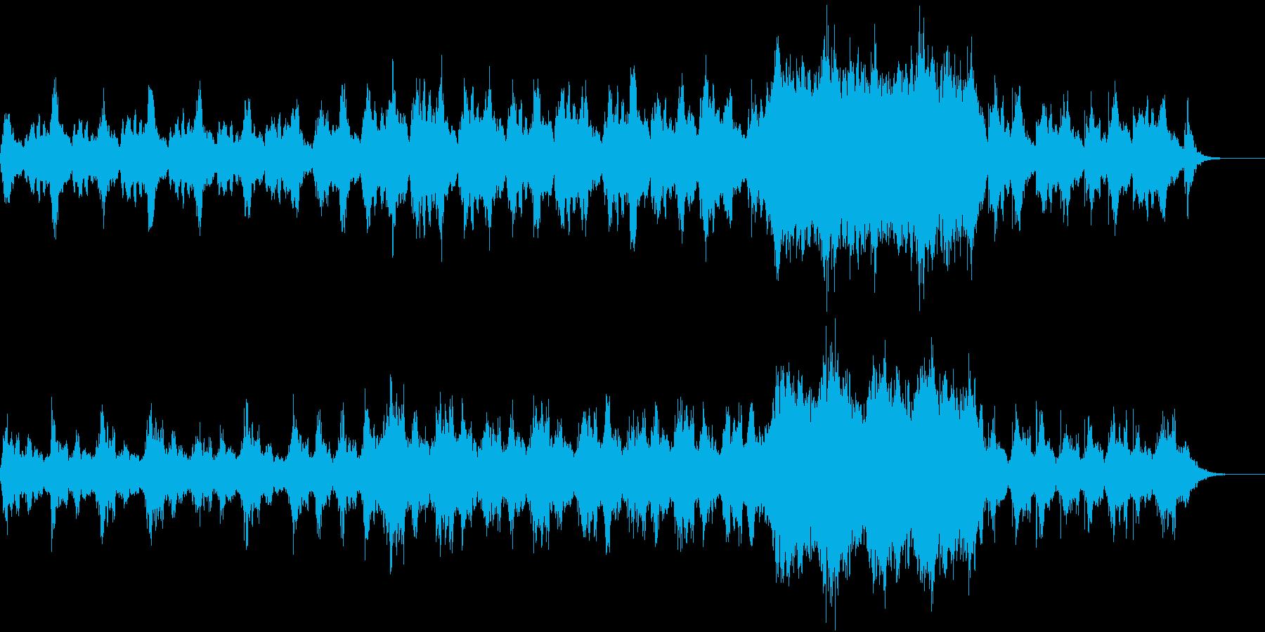 【シンセBGM】ゆったり波のような流れの再生済みの波形