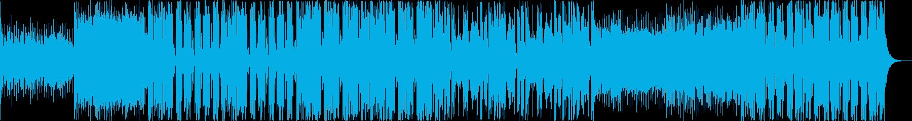 映像向け フューチャーベース EDMの再生済みの波形