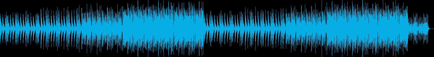 かわいい、ゆるい、コミカル-08の再生済みの波形