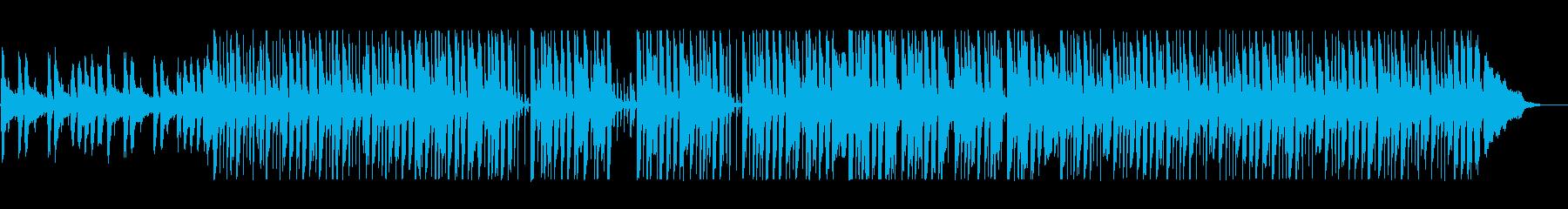 リズミカルでキャッチ―なポップサウンドの再生済みの波形