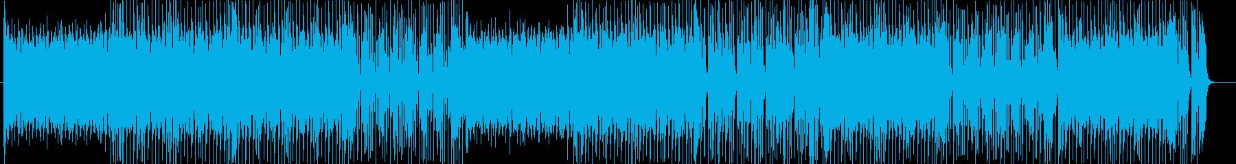リズム隊が光るファンキーサウンドの再生済みの波形