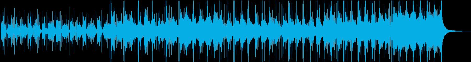 清潔で包容力あふれるプロモーションBGMの再生済みの波形