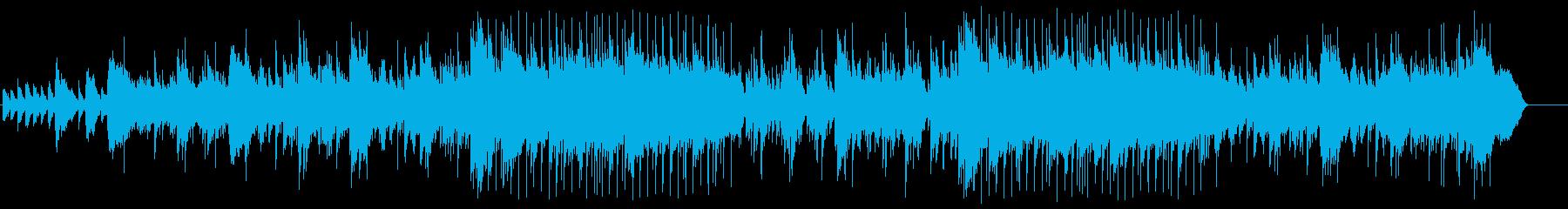 ミッドナイト風シリアス・バラードの再生済みの波形